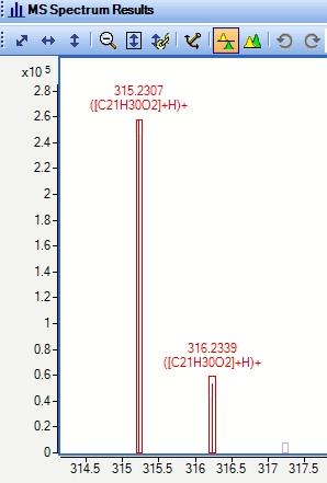 CBD Analysis - CWC Labs